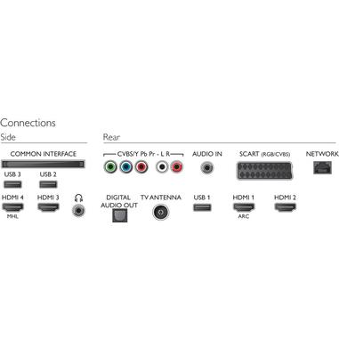 Philips 55PUT6101 Smart TV LED ultra sottile 4K